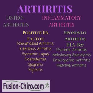 arthritis/fusion-chiro/drcynthiaseebacher/marietta-chiropractor